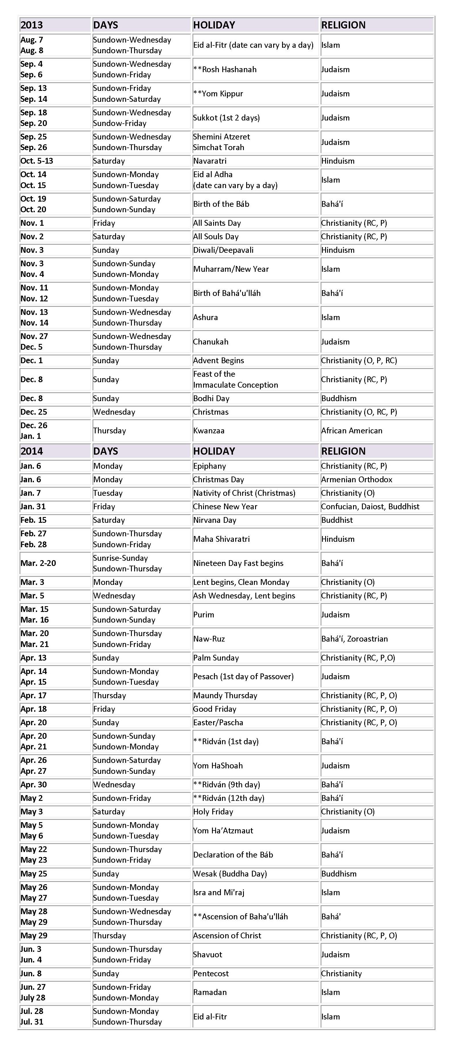 Religious Holidays Calendar Complete List 2013-2014 updated